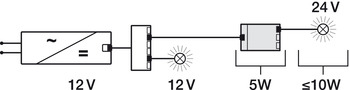 Converters, For connecting 12 V consumers to 24 V driver